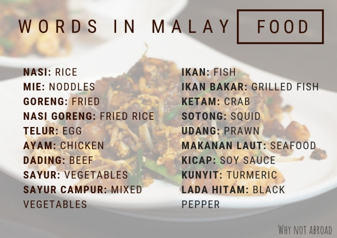 malay words